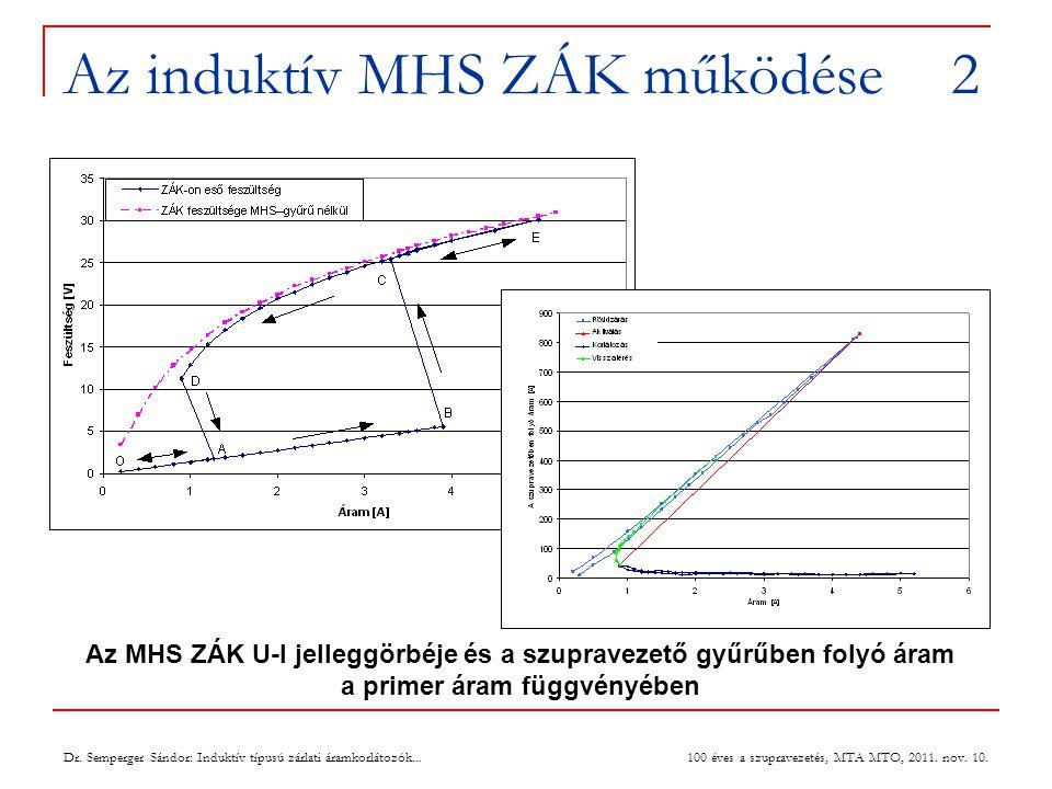 Az induktív MHS ZÁK működése 2 100 éves a szupravezetés, MTA MTO, 2011.