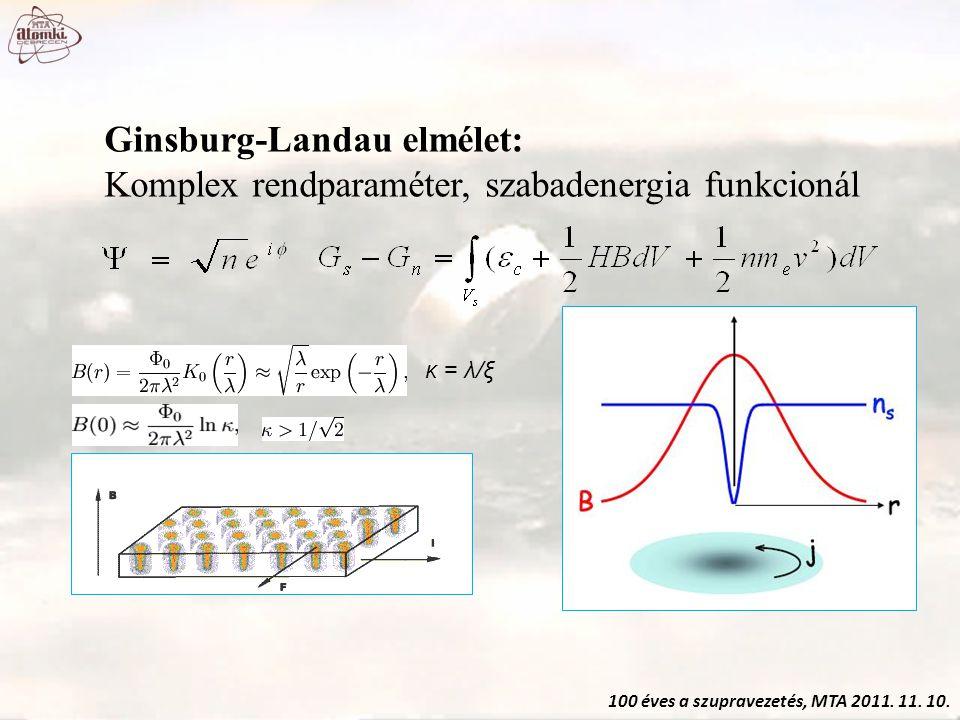 100 éves a szupravezetés, MTA 2011. 11. 10. Ginsburg-Landau elmélet: Komplex rendparaméter, szabadenergia funkcionál κ = λ/ξ