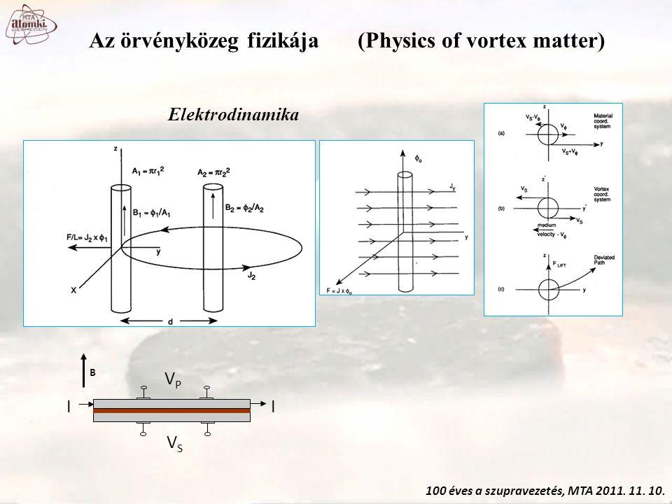 Az örvényközeg fizikája(Physics of vortex matter) VPVP V S I I B Elektrodinamika