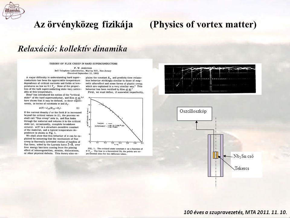 Relaxáció: kollektív dinamika 100 éves a szupravezetés, MTA 2011. 11. 10. Az örvényközeg fizikája(Physics of vortex matter) Nb 3 Sn cső Tekercs Oszcil