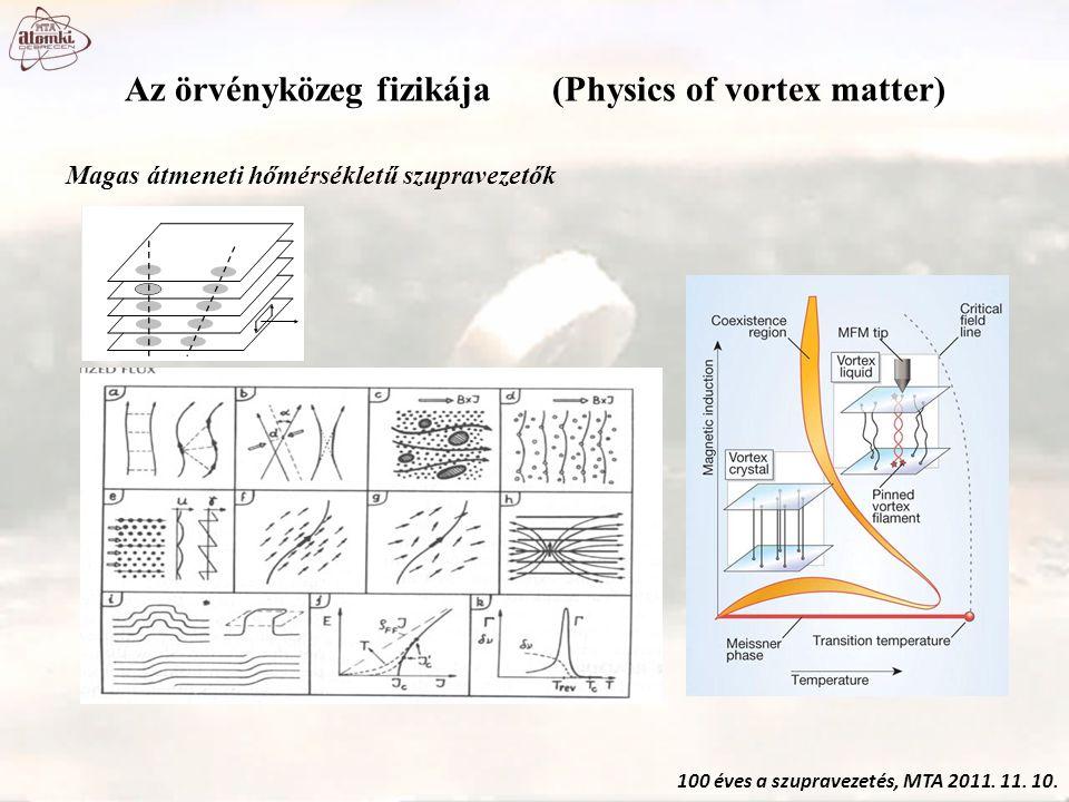 100 éves a szupravezetés, MTA 2011. 11. 10. Magas átmeneti hőmérsékletű szupravezetők Az örvényközeg fizikája(Physics of vortex matter)