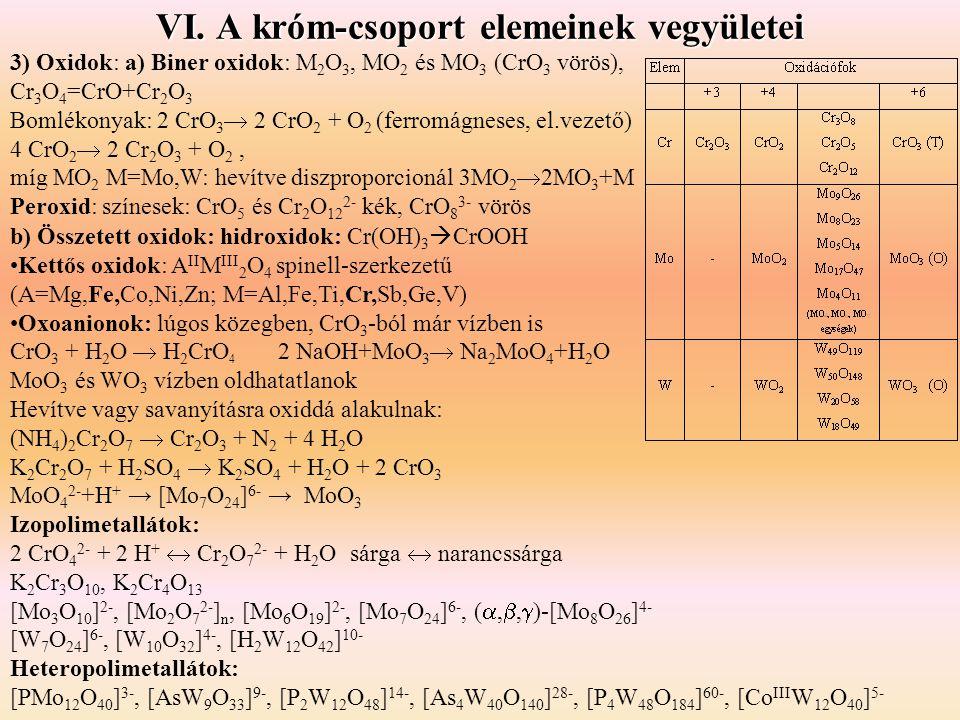 VI. A króm-csoport elemeinek vegyületei 3) Oxidok: a) Biner oxidok: M 2 O 3, MO 2 és MO 3 (CrO 3 vörös), Cr 3 O 4 =CrO+Cr 2 O 3 Bomlékonyak: 2 CrO 3 