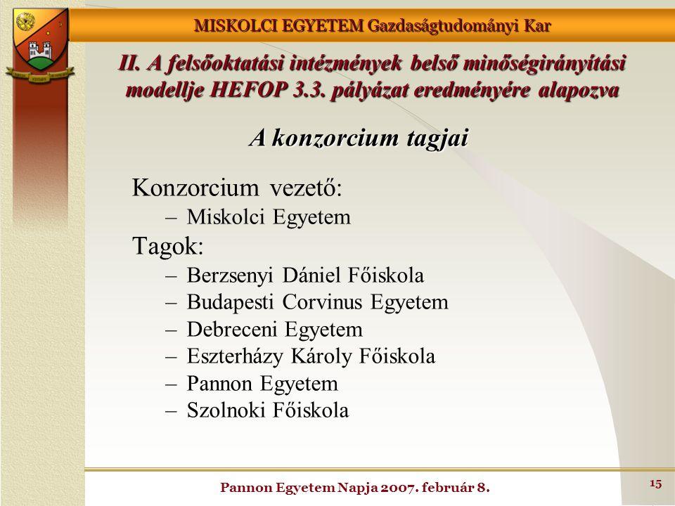 MISKOLCI EGYETEM Gazdaságtudományi Kar Pannon Egyetem Napja 2007. február 8. 15 II. A felsőoktatási intézmények belső minőségirányítási modellje HEFOP