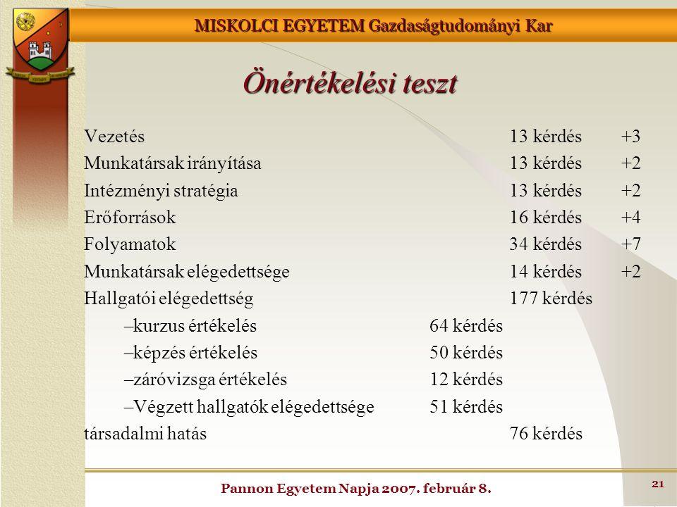 MISKOLCI EGYETEM Gazdaságtudományi Kar Pannon Egyetem Napja 2007. február 8. 21 Önértékelési teszt Vezetés13 kérdés+3 Munkatársak irányítása13 kérdés+