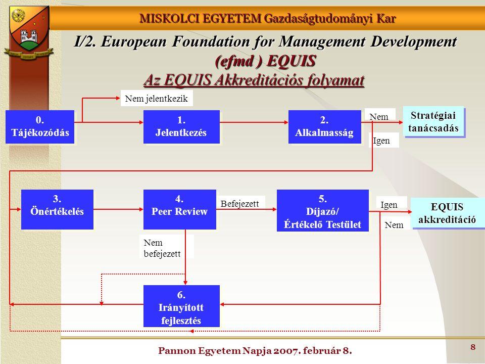 MISKOLCI EGYETEM Gazdaságtudományi Kar Pannon Egyetem Napja 2007. február 8. 8 Az EQUIS Akkreditációs folyamat Nem befejezett Befejezett Nem Igen 0. T