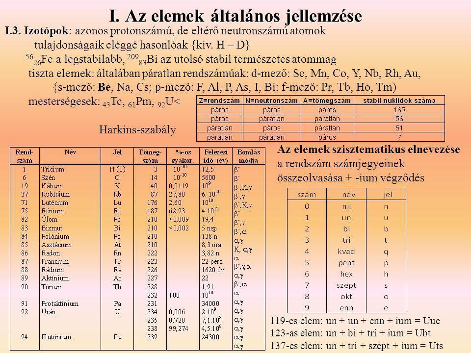I. Az elemek általános jellemzése I.3. Izotópok I.3. Izotópok: azonos protonszámú, de eltérő neutronszámú atomok tulajdonságaik eléggé hasonlóak {kiv.