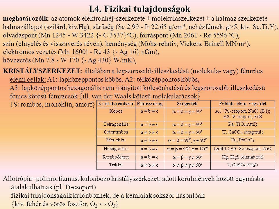I.8.e) Az átmeneti fémek nitridjei, foszfidjai Általában intersticiális vegyületek (kiv.