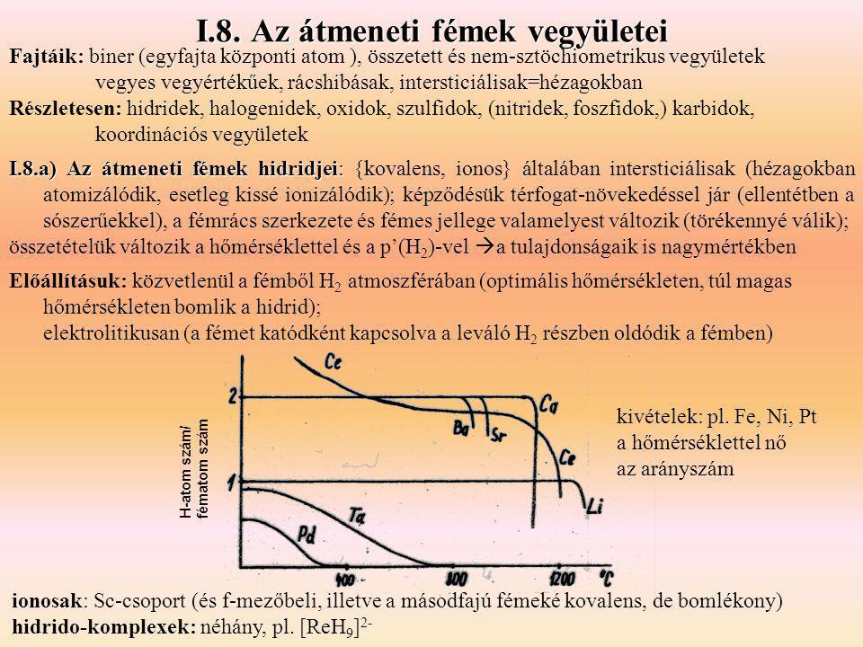 I.8. Az átmeneti fémek vegyületei Fajtáik: biner (egyfajta központi atom ), összetett és nem-sztöchiometrikus vegyületek vegyes vegyértékűek, rácshibá