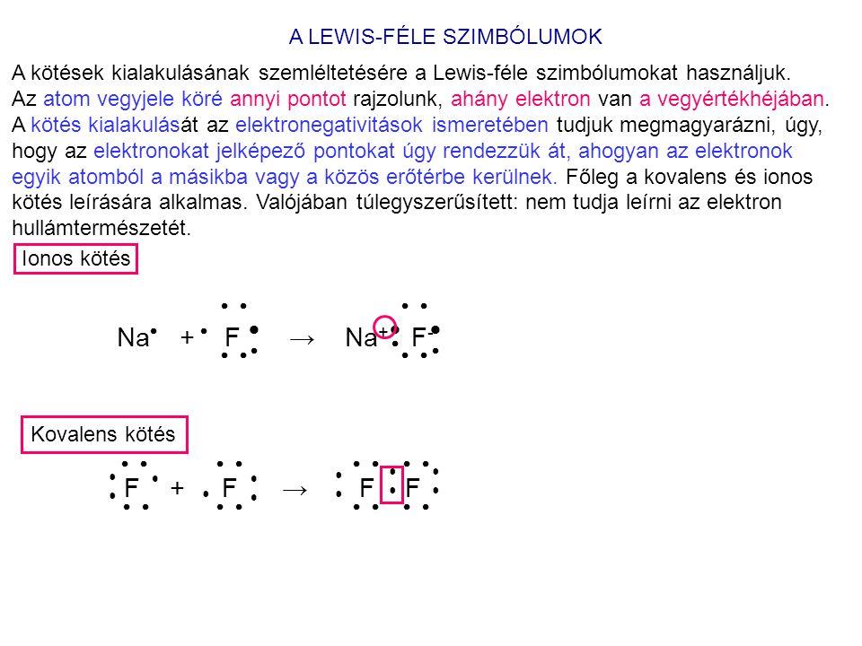 A LEWIS-FÉLE SZIMBÓLUMOK A kötések kialakulásának szemléltetésére a Lewis-féle szimbólumokat használjuk.