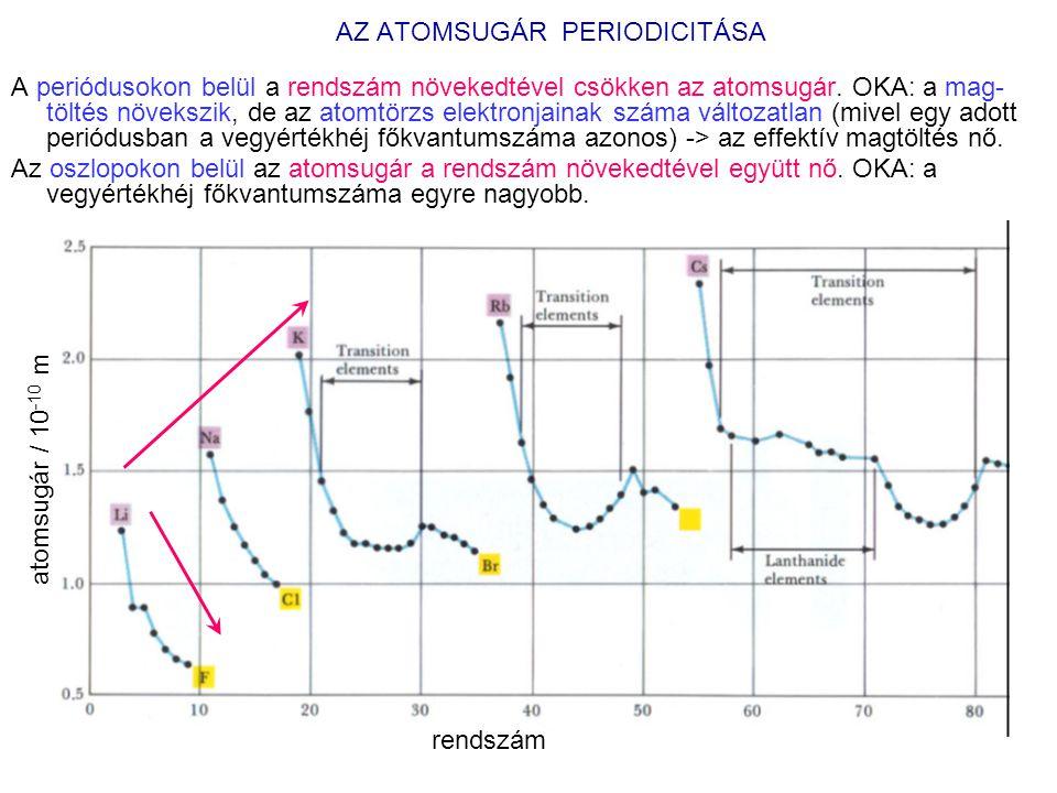 AZ ATOMSUGÁR PERIODICITÁSA A periódusokon belül a rendszám növekedtével csökken az atomsugár.