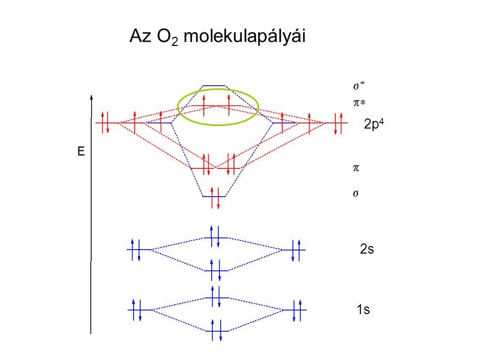 Az O 2 molekulapályái 2p 4 1s 2s