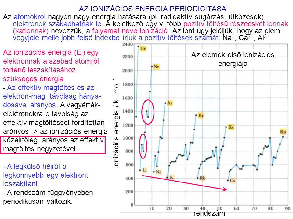 Az ionos kristály kialakulása nagy energia felszabadulásával jár, az ionos kötés erős.