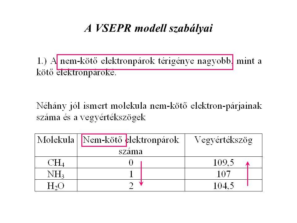 A VSEPR modell szabályai