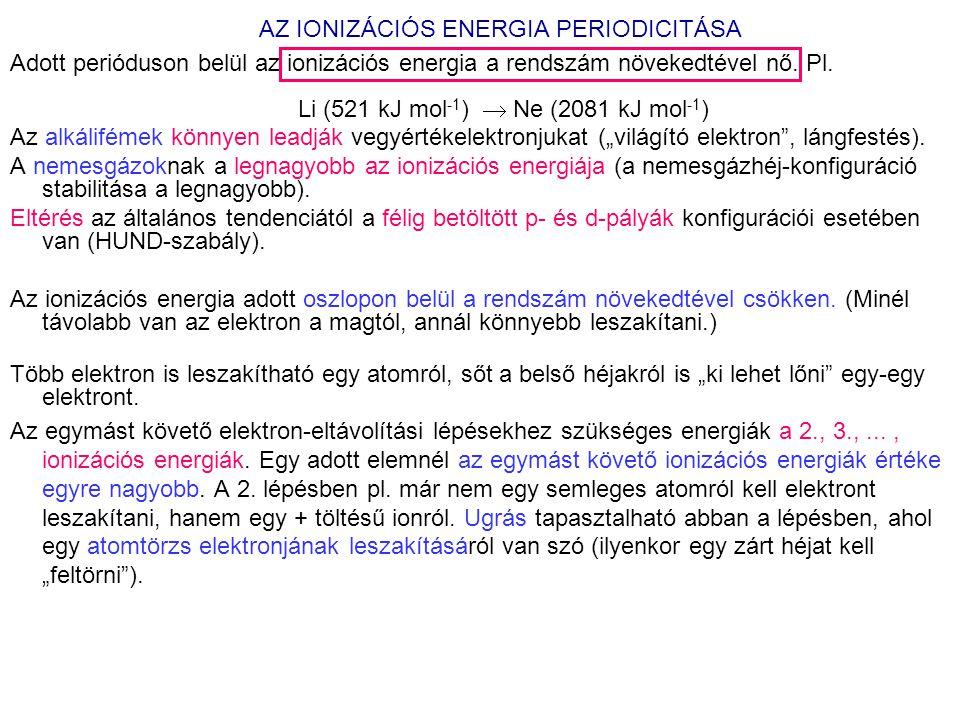 AZ IONIZÁCIÓS ENERGIA PERIODICITÁSA Adott perióduson belül az ionizációs energia a rendszám növekedtével nő.