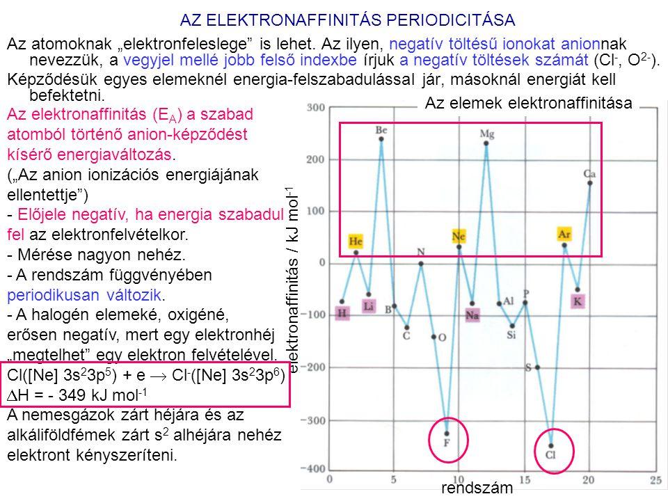 A FÉMES KÖTÉS A fématomok viszonylag könnyen ledják elektronjukat.