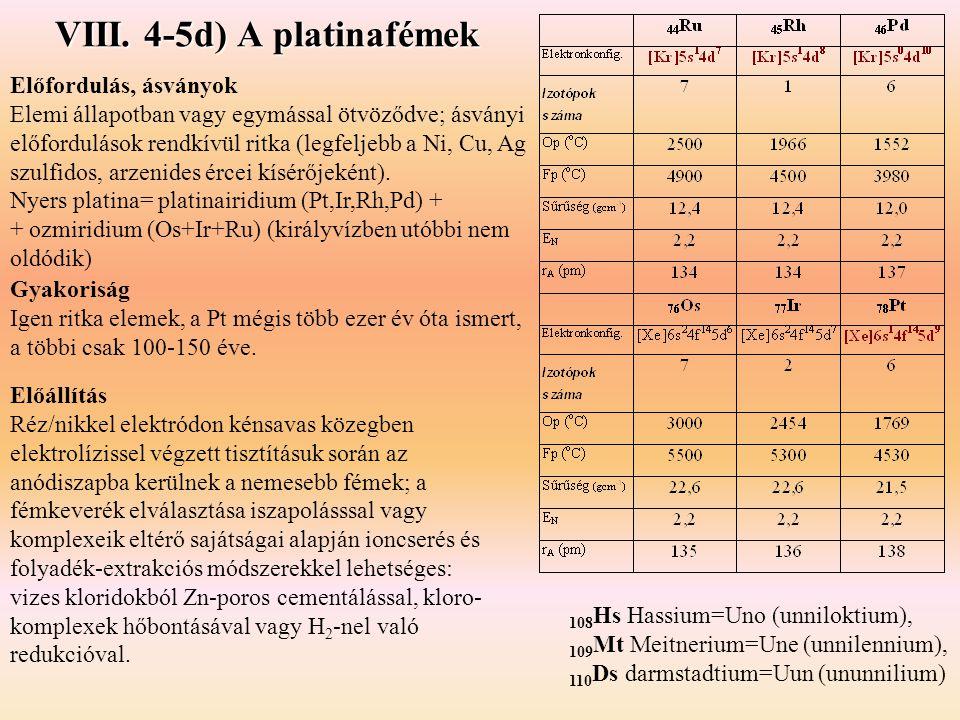 Gyakoriság Igen ritka elemek, a Pt mégis több ezer év óta ismert, a többi csak 100-150 éve. VIII. 4-5d) A platinafémek Előfordulás, ásványok Elemi áll