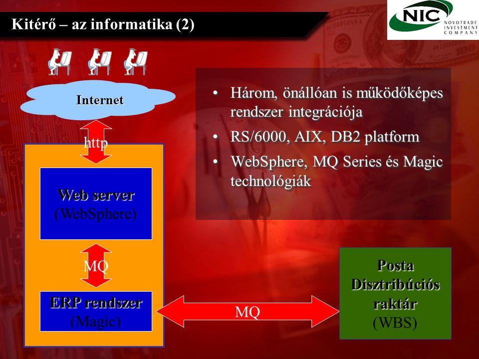 Kitérő – az informatika (2) Web server (WebSphere) MQ ERP rendszer (Magic) MQ PostaDisztribúciósraktár (WBS) Internet http Három, önállóan is működőképes rendszer integrációjaHárom, önállóan is működőképes rendszer integrációja RS/6000, AIX, DB2 platformRS/6000, AIX, DB2 platform WebSphere, MQ Series és Magic technológiákWebSphere, MQ Series és Magic technológiák Három, önállóan is működőképes rendszer integrációjaHárom, önállóan is működőképes rendszer integrációja RS/6000, AIX, DB2 platformRS/6000, AIX, DB2 platform WebSphere, MQ Series és Magic technológiákWebSphere, MQ Series és Magic technológiák