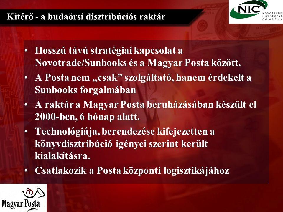 Hosszú távú stratégiai kapcsolat a Novotrade/Sunbooks és a Magyar Posta között.