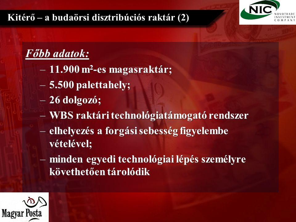 Kitérő – a budaörsi disztribúciós raktár (2) Főbb adatok: –11.900 m 2 -es magasraktár; –5.500 palettahely; –26 dolgozó; –WBS raktári technológiatámogató rendszer –elhelyezés a forgási sebesség figyelembe vételével; –minden egyedi technológiai lépés személyre követhetően tárolódik Főbb adatok: –11.900 m 2 -es magasraktár; –5.500 palettahely; –26 dolgozó; –WBS raktári technológiatámogató rendszer –elhelyezés a forgási sebesség figyelembe vételével; –minden egyedi technológiai lépés személyre követhetően tárolódik