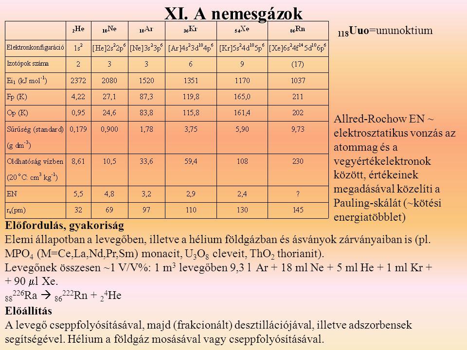 XI. A nemesgázok Előfordulás, gyakoriság Elemi állapotban a levegőben, illetve a hélium földgázban és ásványok zárványaiban is (pl. MPO 4 (M=Ce,La,Nd,