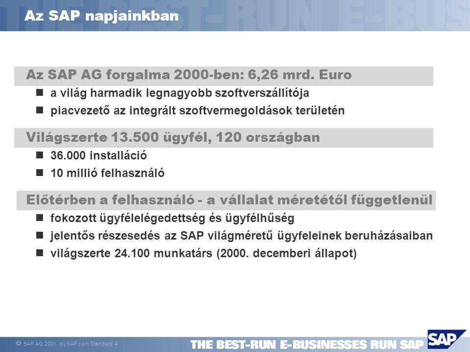  SAP AG 2001, mySAP.com Standard 5 Mutatószámok - SAP AG.