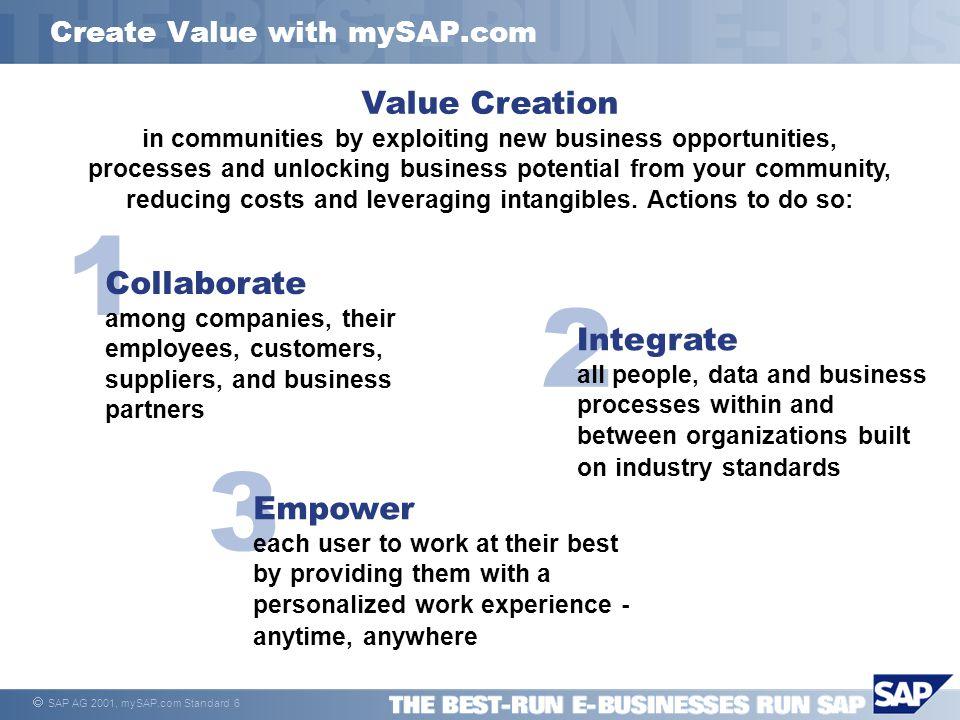  SAP AG 2001, mySAP.com Standard 17 The Adaptive Supply Chain Network