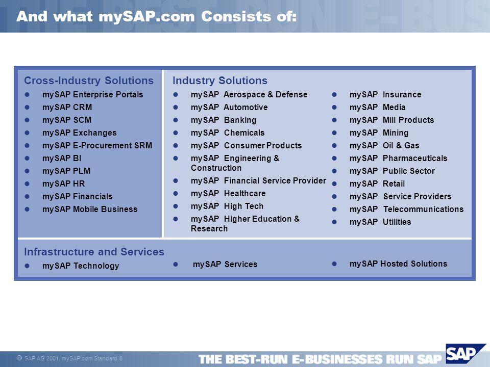  SAP AG 2001, mySAP.com Standard 9 Best of Breed Solutions in Dedicated Industries