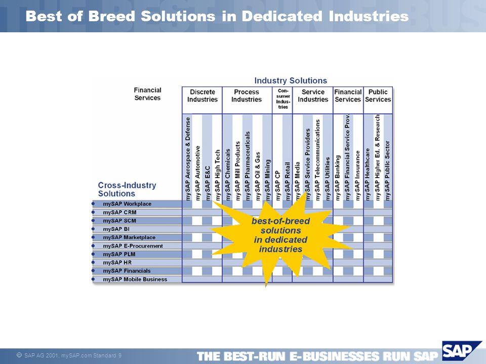  SAP AG 2001, mySAP.com Standard 10 mySAP.com: a hatékony e-business platform  A mySAP.com e-business platform bárhol és bármikor hatékony együttműködést biztosít az ügyfelek, a partnerek és a munkatársak között.