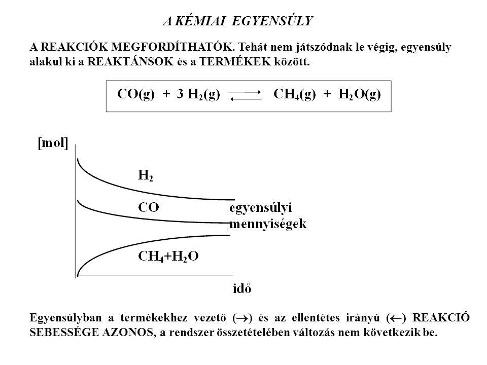 A szabadentalpia-változás hőmérséklet-függése