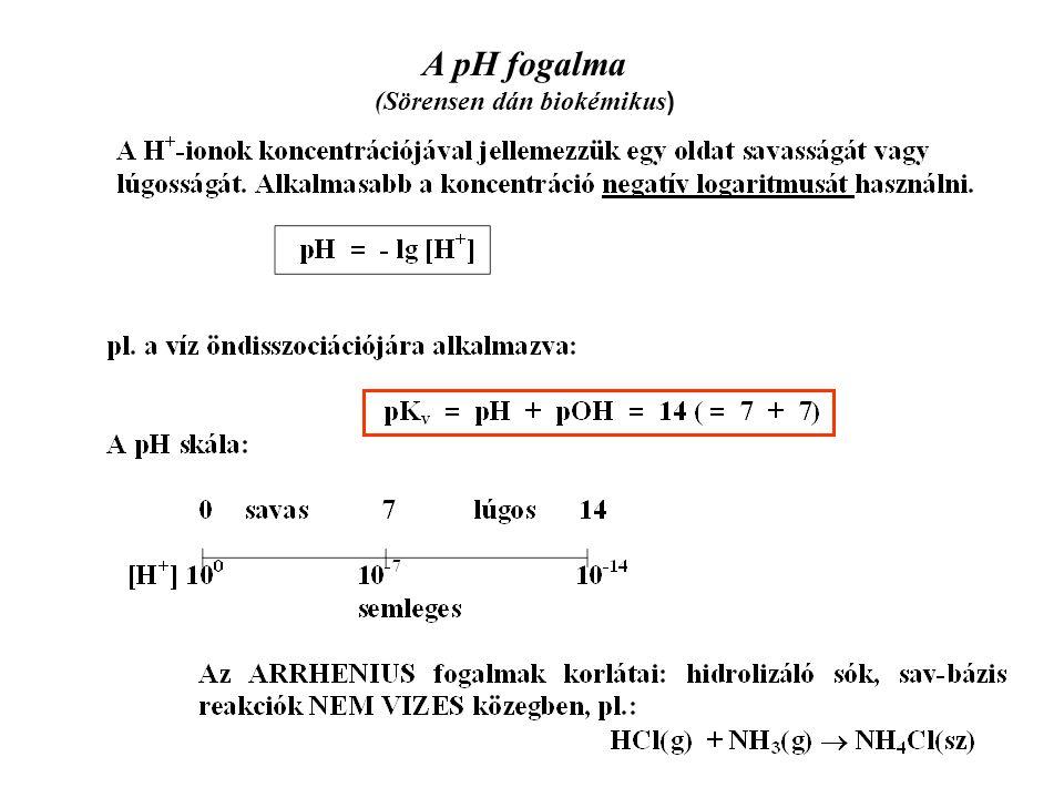A pH fogalma (Sörensen dán biokémikus )