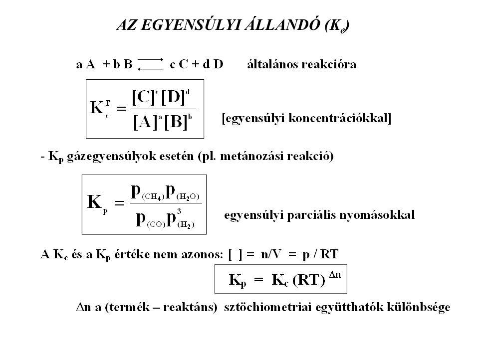 AZ EGYENSÚLYI ÁLLANDÓ (K e )