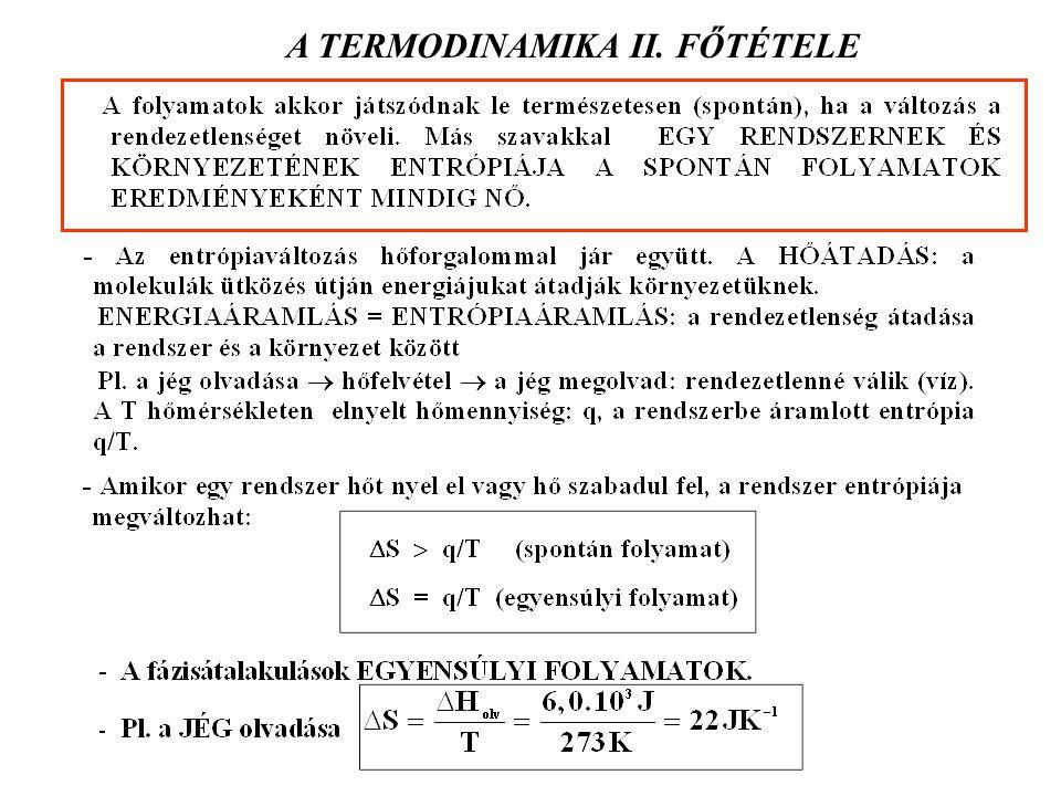 Protonálódási elmélet