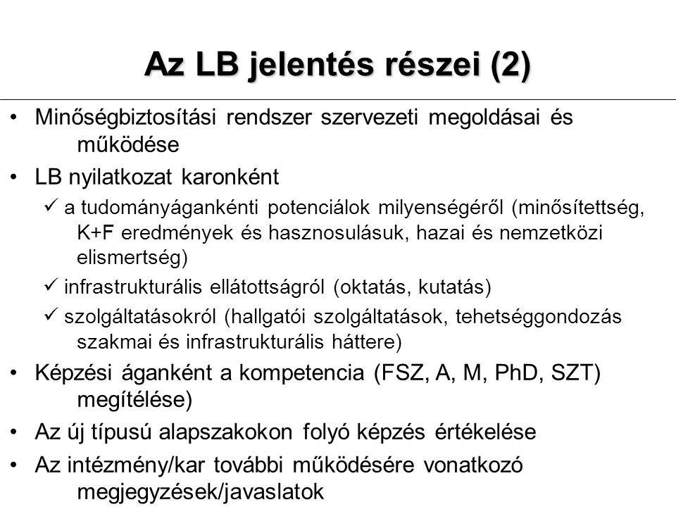 Az LB jelentés részei (2) Minőségbiztosítási rendszer szervezeti megoldásai és működése LB nyilatkozat karonként a tudományágankénti potenciálok milye
