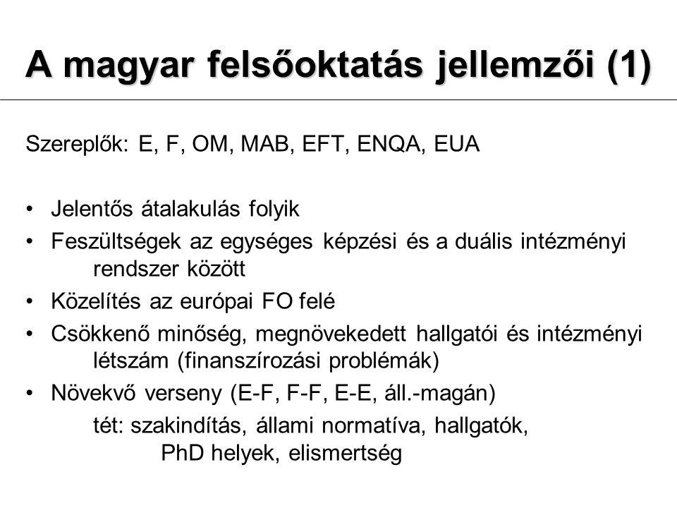 A magyar felsőoktatás jellemzői (1) Szereplők: E, F, OM, MAB, EFT, ENQA, EUA Jelentős átalakulás folyik Feszültségek az egységes képzési és a duális i