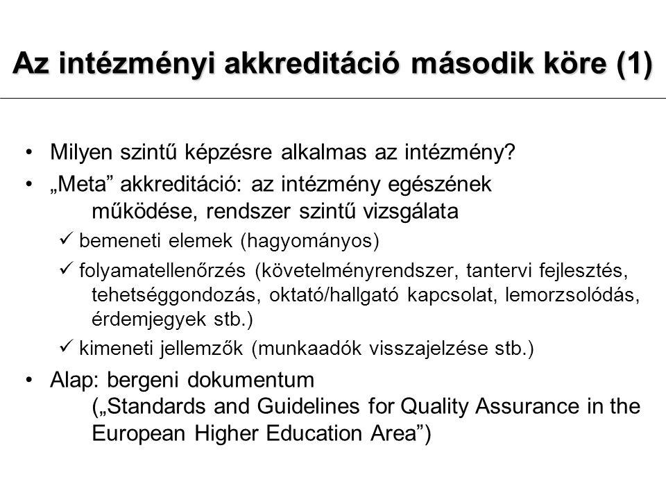 """Az intézményi akkreditáció második köre (1) Milyen szintű képzésre alkalmas az intézmény? """"Meta"""" akkreditáció: az intézmény egészének működése, rendsz"""