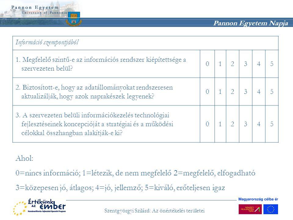 Pannon Egyetem Napja Szentgyörgyi Szilárd: Az önértékelés területei Információ szempontjából 1. Megfelelő szintű-e az információs rendszer kiépítettsé