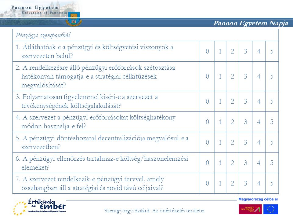 Pannon Egyetem Napja Szentgyörgyi Szilárd: Az önértékelés területei Pénzügyi szempontból 1. Átláthatóak-e a pénzügyi és költségvetési viszonyok a szer