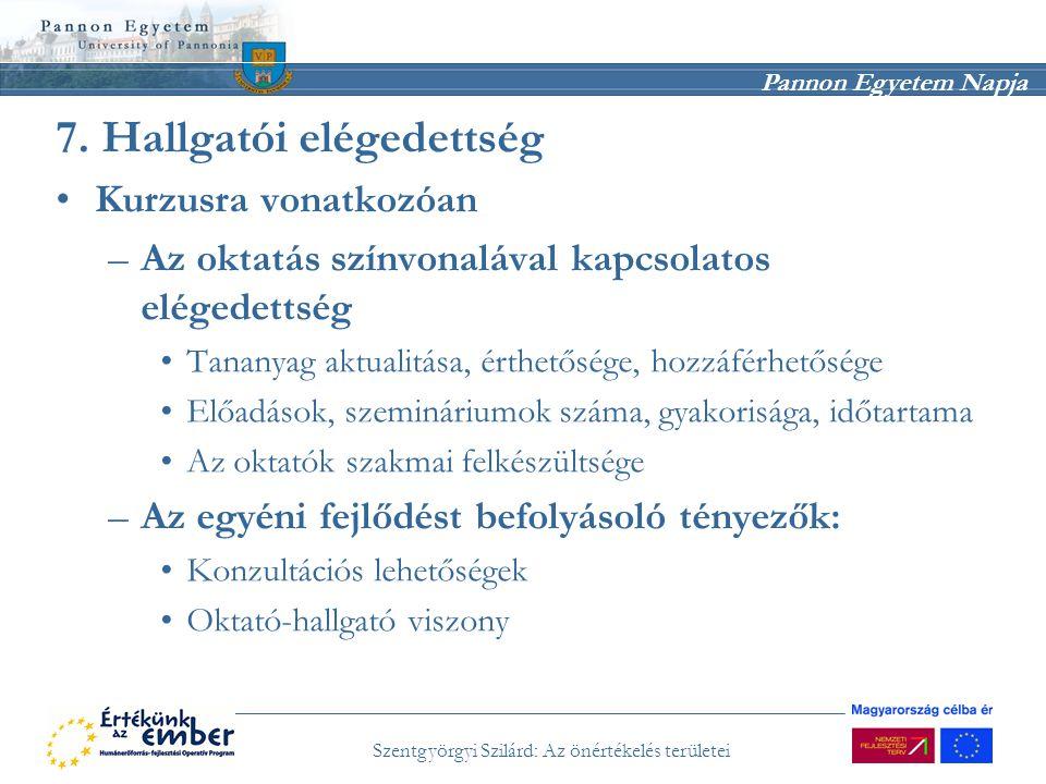 Pannon Egyetem Napja Szentgyörgyi Szilárd: Az önértékelés területei 7.