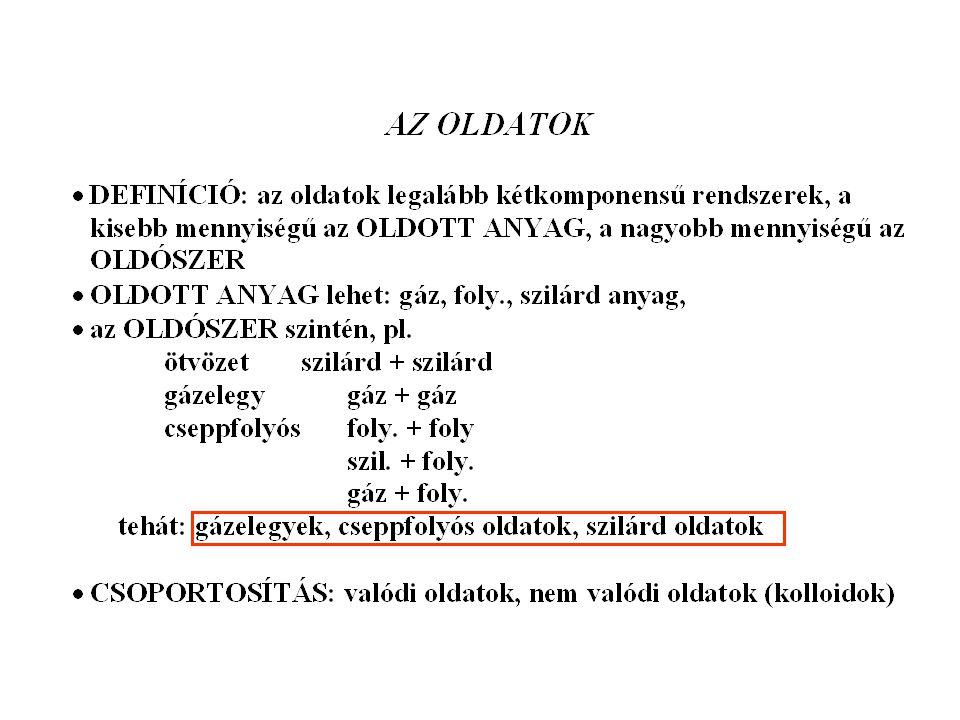IONOS OLDATOK - ionos anyagok pl.
