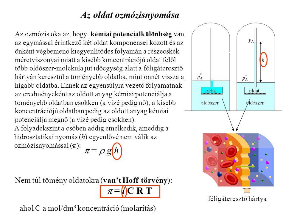 Az oldat ozmózisnyomása Az ozmózis oka az, hogy kémiai potenciálkülönbség van az egymással érintkező két oldat komponensei között és az önként végbeme
