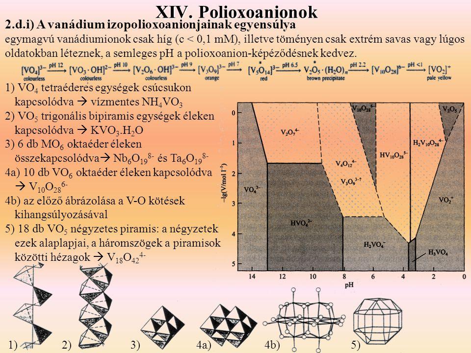 XIV. Polioxoanionok 2.d.i) A vanádium izopolioxoanionjainak egyensúlya egymagvú vanádiumionok csak híg (c < 0,1 mM), illetve töményen csak extrém sava