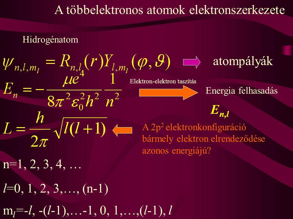 n=1, 2, 3, 4, … l=0, 1, 2, 3,…, (n-1) m l =-l, -(l-1),…-1, 0, 1,…,(l-1), l A többelektronos atomok elektronszerkezete atompályák Hidrogénatom Elektron
