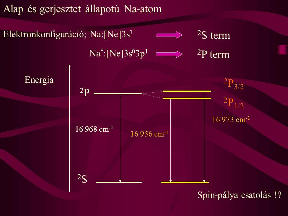 Alap és gerjesztet állapotú Na-atom Elektronkonfiguráció; Na:[Ne]3s 1 Na * :[Ne]3s 0 3p 1 2 S term 2 P term 2S2S 2P2P 16 968 cm -1 16 956 cm -1 16 973