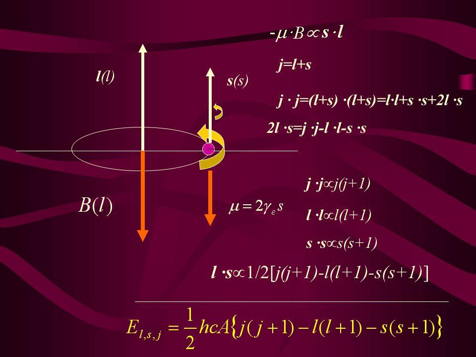 l(l) s(s) j=l+s j · j=(l+s) ·(l+s)=l·l+s ·s+2l ·s 2l ·s=j ·j-l ·l-s ·s j ·j  j(j+1) l ·l  l(l+1) s ·s  s(s+1) l ·s  1/2[j(j+1)-l(l+1)-s(s+1)]