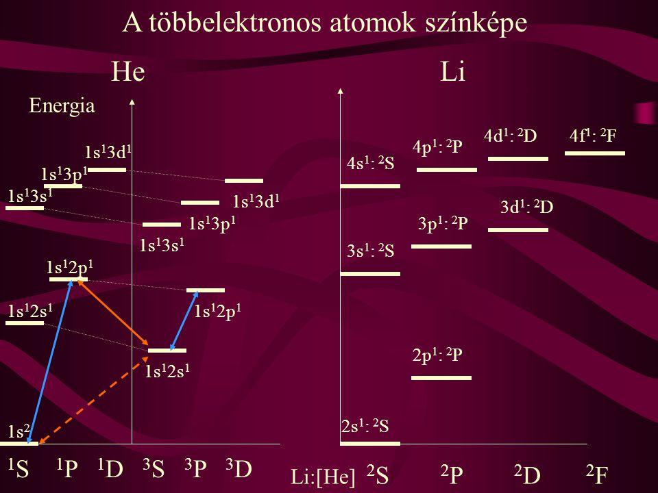 A többelektronos atomok színképe HeLi 1s 2 1s 1 2s 1 1s 1 2p 1 1s 1 3s 1 1s 1 3p 1 1s 1 3d 1 1s 1 3s 1 1s 1 3p 1 1s 1 3d 1 1 S 1 P 1 D 3 S 3 P 3 D Energia Li:[He] 2 S 2 P 2 D 2 F 2s 1 : 2 S 2p 1 : 2 P 3p 1 : 2 P 3s 1 : 2 S 4s 1 : 2 S 4p 1 : 2 P 3d 1 : 2 D 4d 1 : 2 D 4f 1 : 2 F
