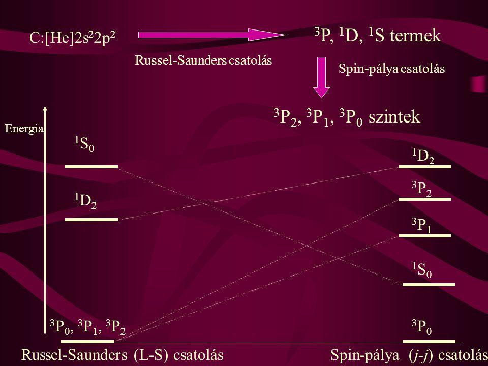 C:[He]2s 2 2p 2 3 P, 1 D, 1 S termek Russel-Saunders csatolás Spin-pálya csatolás 3 P 2, 3 P 1, 3 P 0 szintek 3 P 0, 3 P 1, 3 P 2 1D21D2 1S01S0 1D21D2 3P23P2 3P13P1 1S01S0 3P03P0 Energia Russel-Saunders (L-S) csatolásSpin-pálya (j-j) csatolás