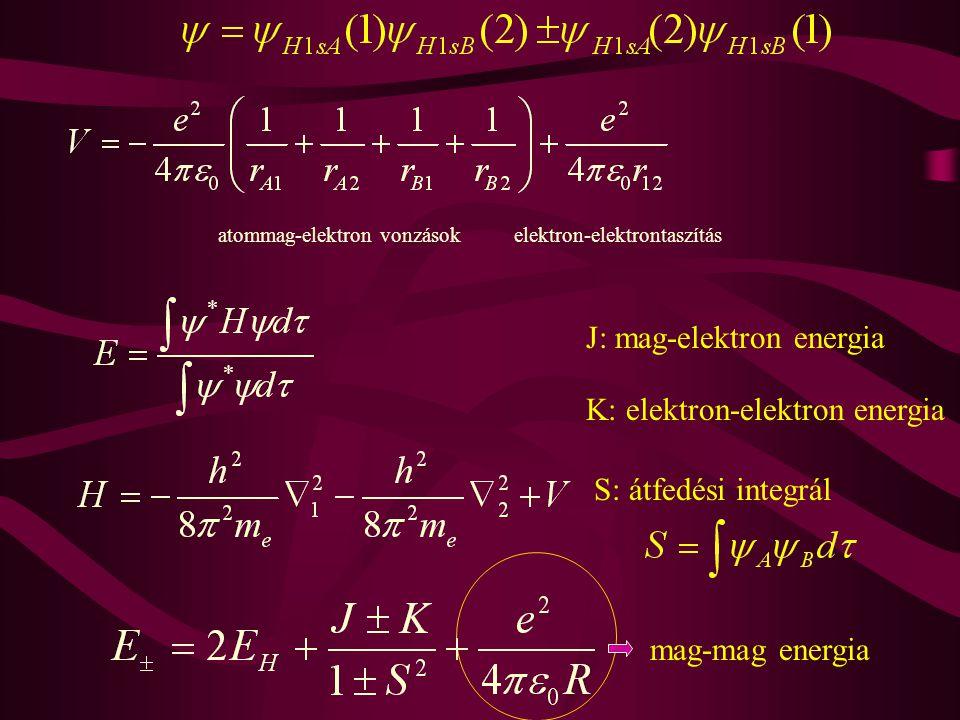 atommag-elektron vonzásokelektron-elektrontaszítás J: mag-elektron energia K: elektron-elektron energia S: átfedési integrál mag-mag energia