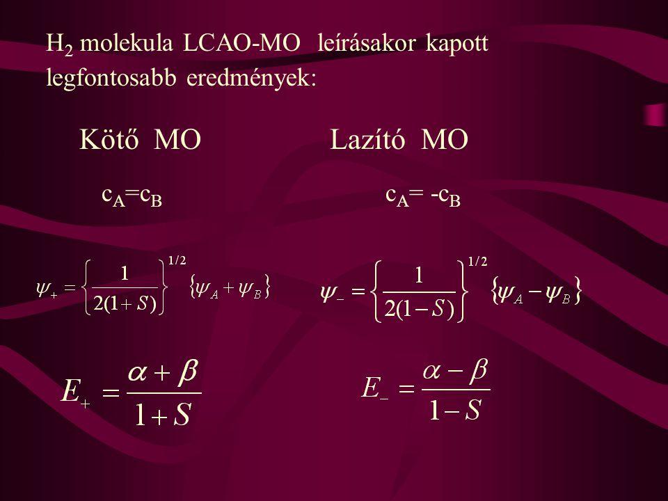 c A =c B c A = -c B H 2 molekula LCAO-MO leírásakor kapott legfontosabb eredmények: Kötő MOLazító MO