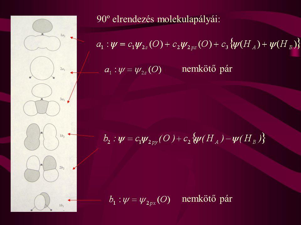 nemkötő pár 90º elrendezés molekulapályái: