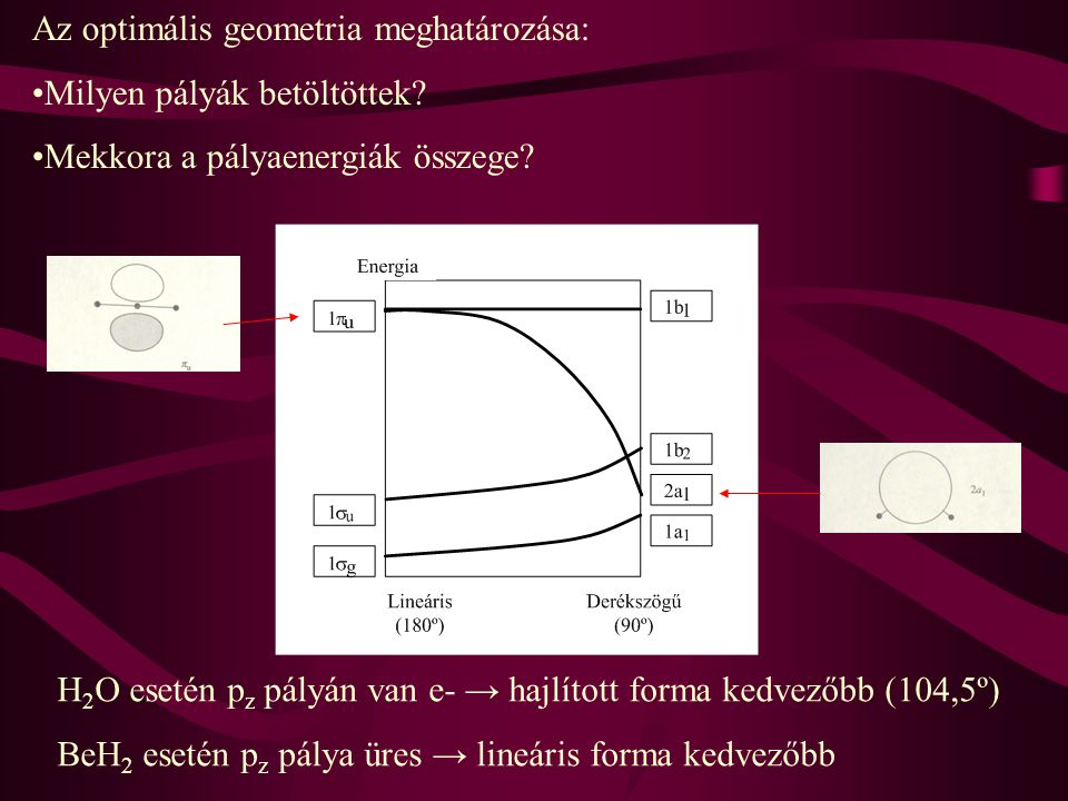 Az optimális geometria meghatározása: Milyen pályák betöltöttek? Mekkora a pályaenergiák összege? H 2 O esetén p z pályán van e- → hajlított forma ked